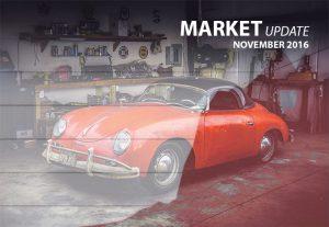 Market Update November 2016